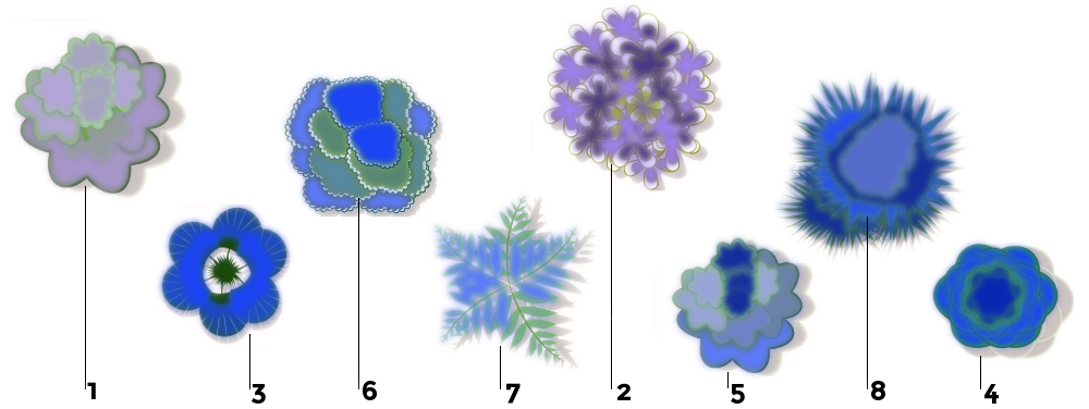 Inspiration jardin bleu